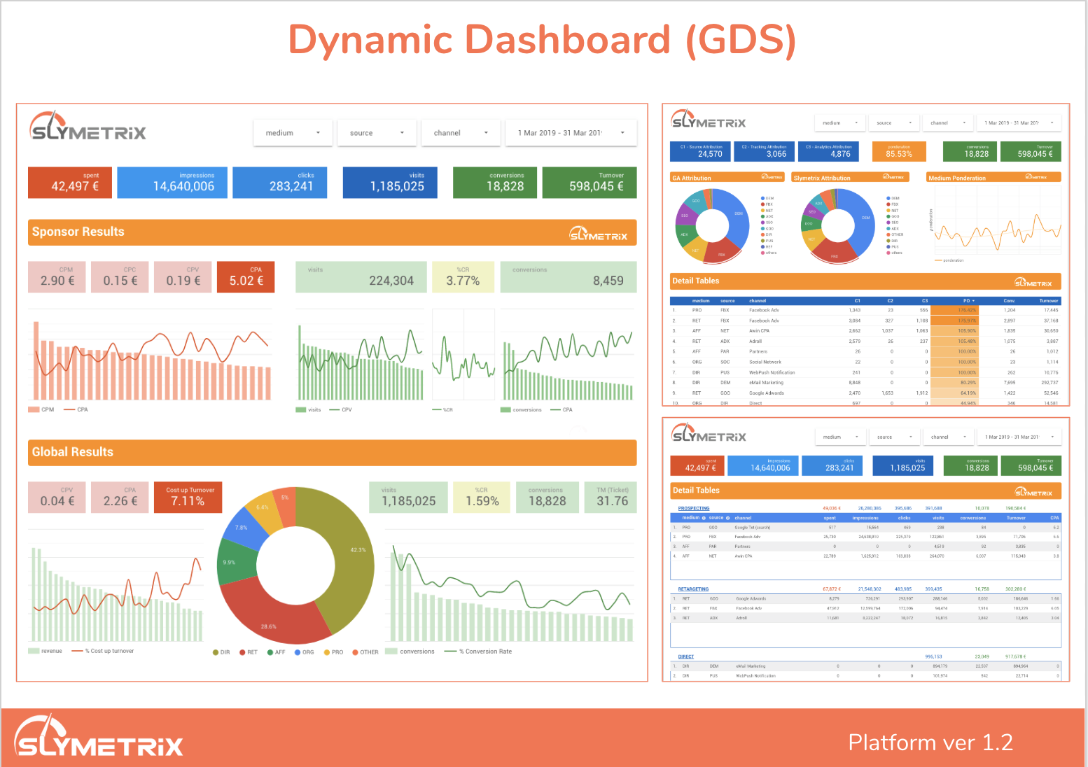 ecommerce attribution dashboards